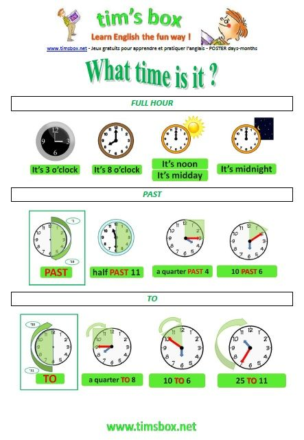 what time is it - Poster - Flashcards