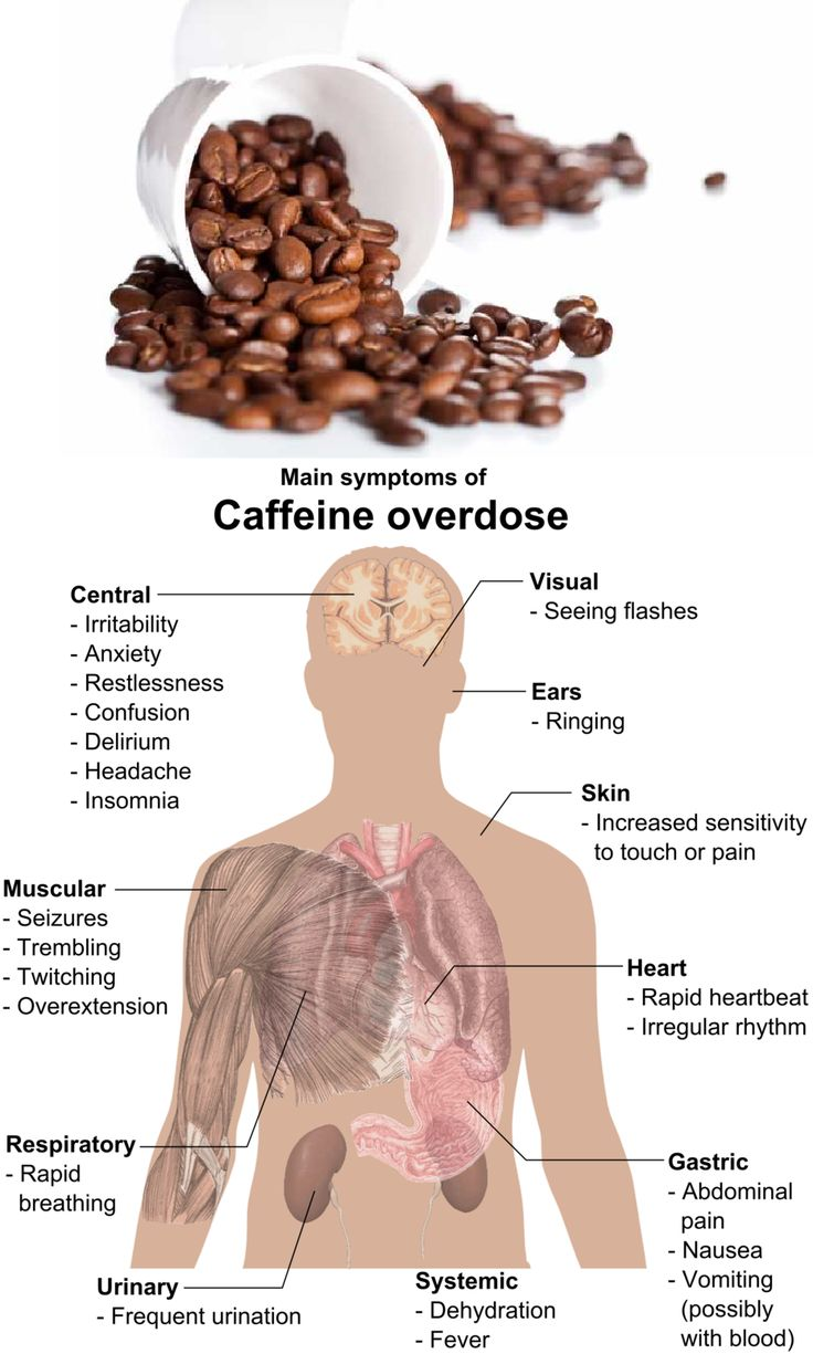 effects of caffine Caffeine is a substance that is found in certain plants it can also be man-made and added to foods it is a central nervous system stimulant and a diuretic (substance that helps rid your body of fluids.