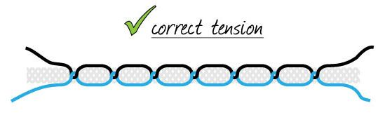Blog - How to Adjust Tension on an Industrial Sewing Machine   Techsew Industrial Sewing Machines