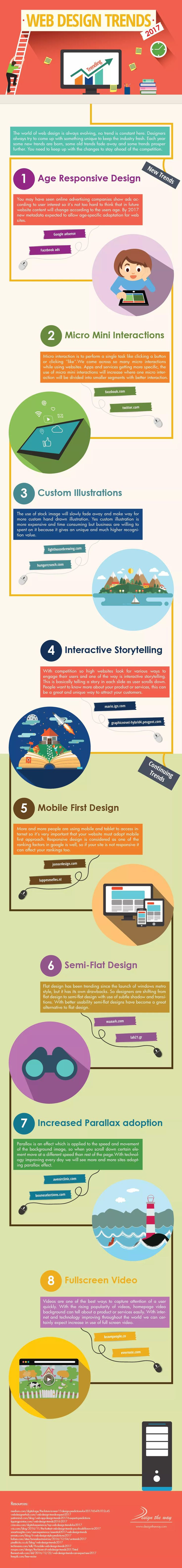 8 #WebDesign Trends Taking Charge in 2017 #Infographic