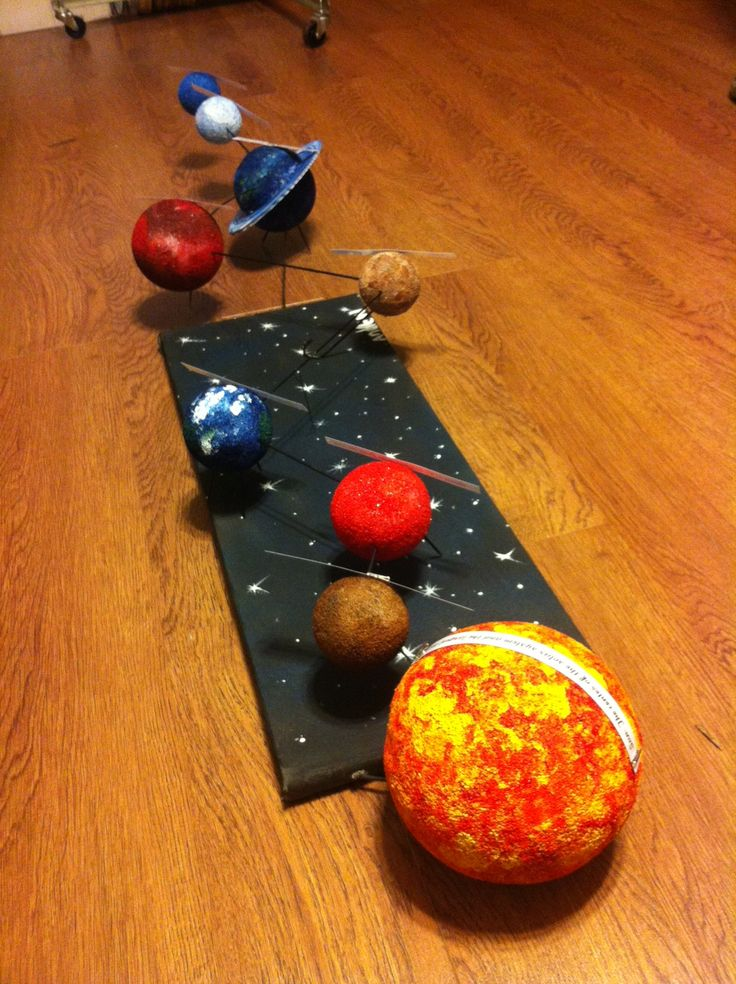 solar system out of foam balls - photo #26