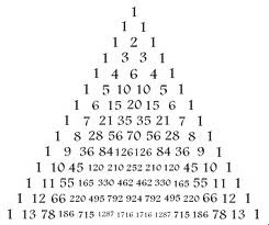 Pascal triangle of binomial coefficients (n choose k)