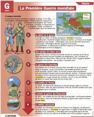 Fiche exposés : La Première Guerre mondiale