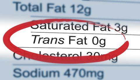 Define Trans Fats 117