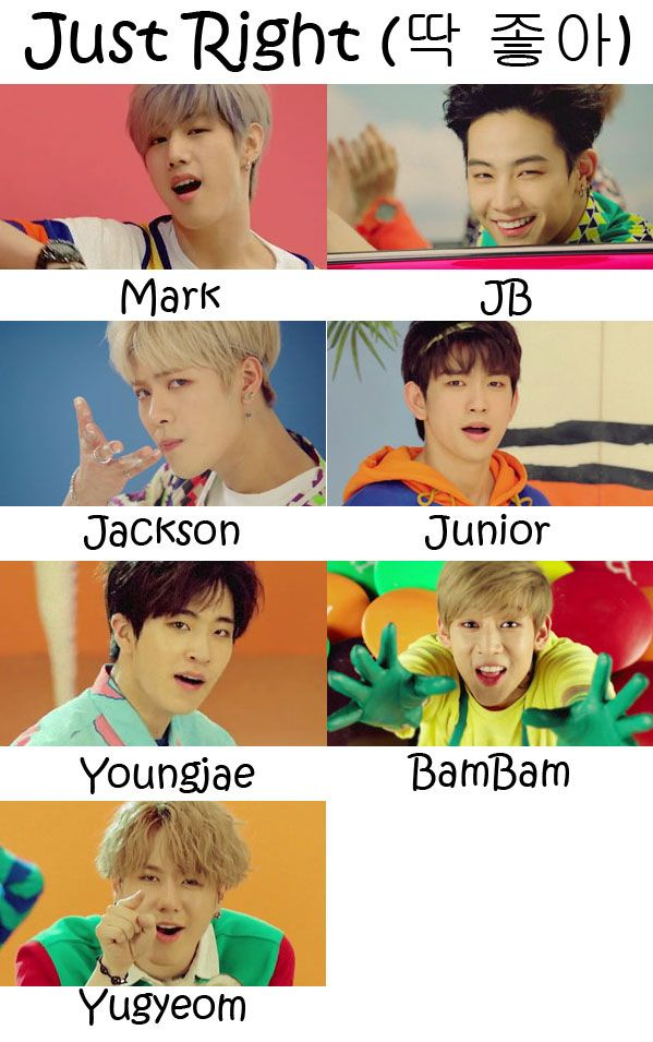 Who's Who GOT7 – Just Right In case some IGot7 didn't study up on who's who…