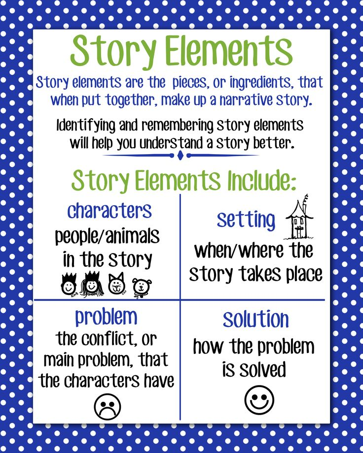 what are the elements of a narrative essay Now that you have understood what a narrative essay is and all its elements and components, it is time for you to create one yourself you can write about the everyday life of being a student for an idea, so go on and write.