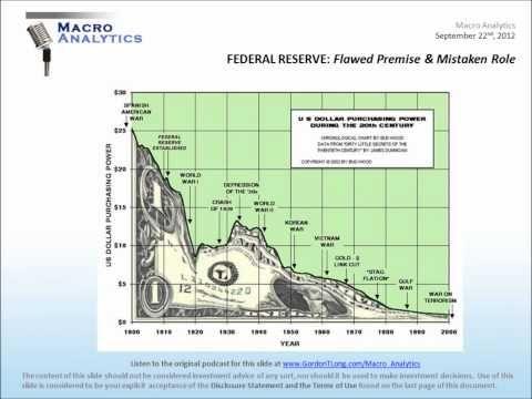 Macro Analytics - FEDEREAL RESERVE - Flawed Premise - Mistaken Role