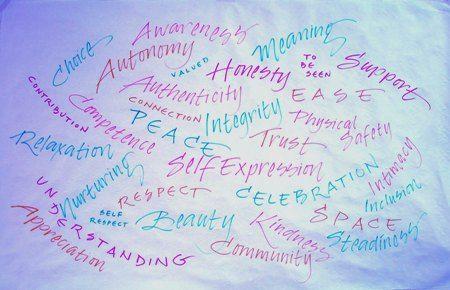 marshall rosenberg nonviolent communication a language of life pdf
