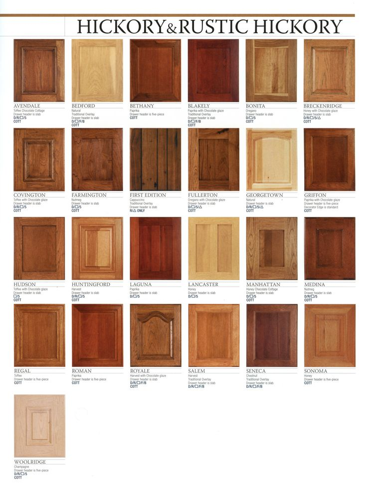 hickory cabinets | Click on image to enlarge.