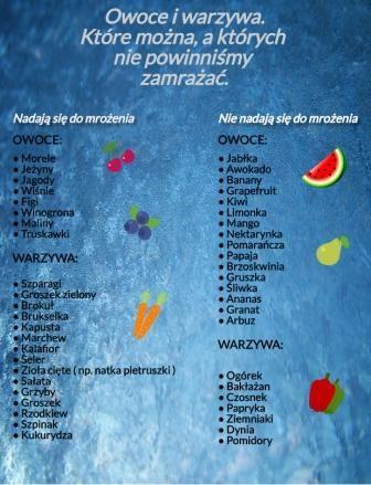 Blog - Sklep ze zdrową żywnościąSklep ze zdrową żywnością