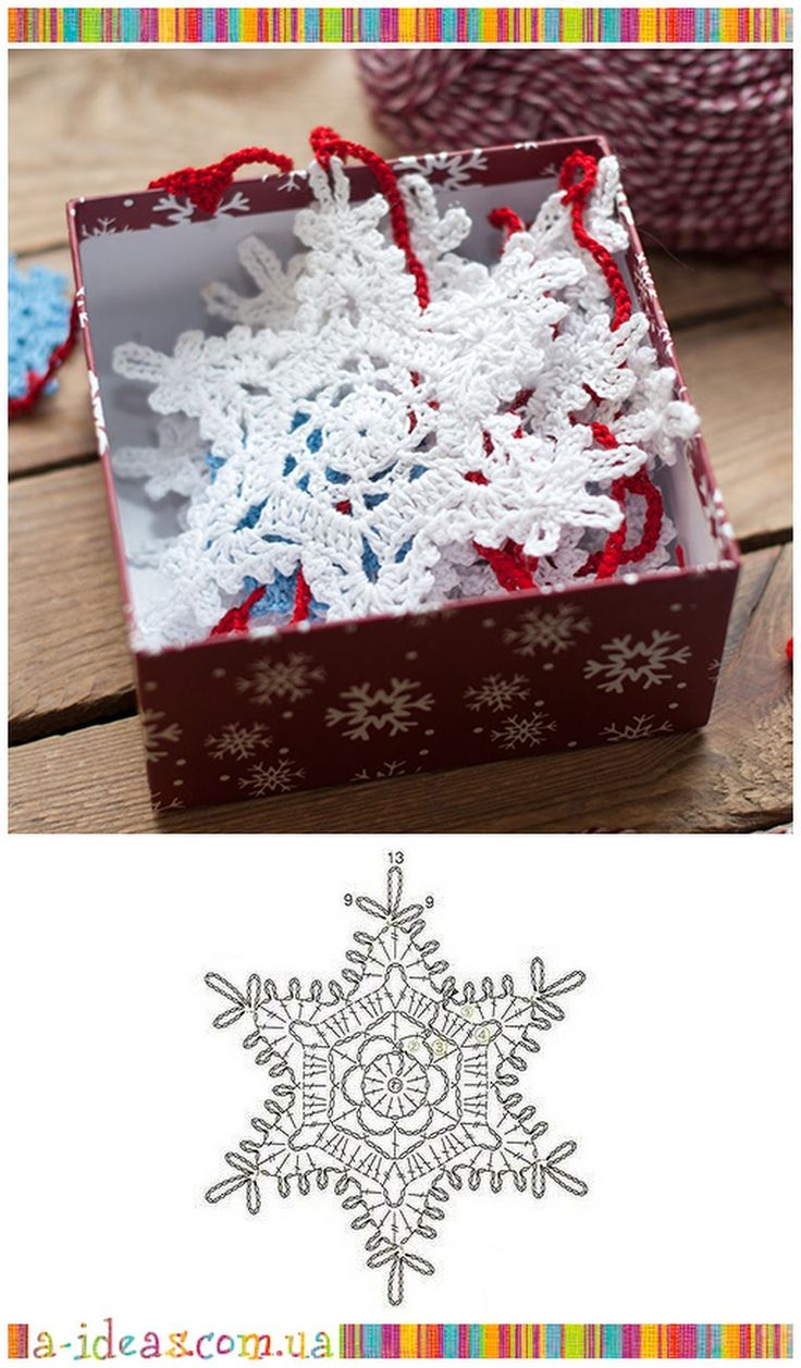 1117 Best Hkovan Ozdoby Images On Pinterest Appliques Old Crochet Coaster Patterns Diagrams A Few Pretty Snowflakes White Snowflake Tree Ornaments By Sevismagicalstitches