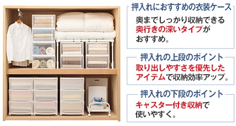 特集/押入れ・クローゼット収納 - 【ニトリ】公式通販 家具・インテリア通販のニトリネット