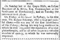 Image result for the theater john sidaway australia