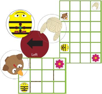 Bee Bot Resources Using Bee Bots to teach simple programming.