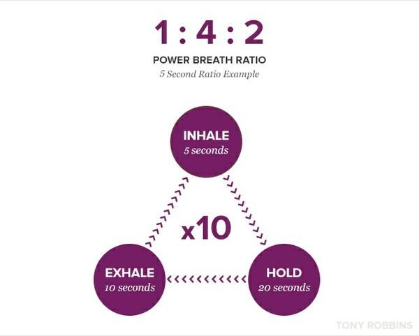 Free Mp3 Downloads + POWER Breathing Exercise! http://www.PowerThoughtsMeditationClub.com/free-mp3-downloads-power-breathing-exercise/