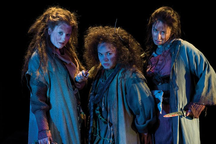 do the witches in macbeth control his fate Superficially, it almost seems as if macbeth is a pawn of fate, with such fateful influences like the witches and his wife pushing him towards murder and evil in reality, however, macbeth is no mere pawn of fate.