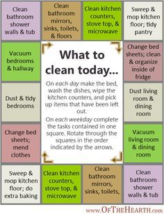 Cleaning Schedule Architecture: Building One that Works for You
