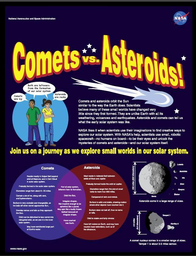 asteroid vs comet - photo #27