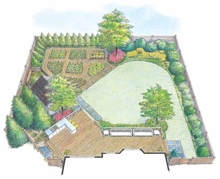 Eplans Landscape Plan - A Yard Featuring a Raised-Bed Vegetable Garden from Eplans - House Plan Code HWEPL11984