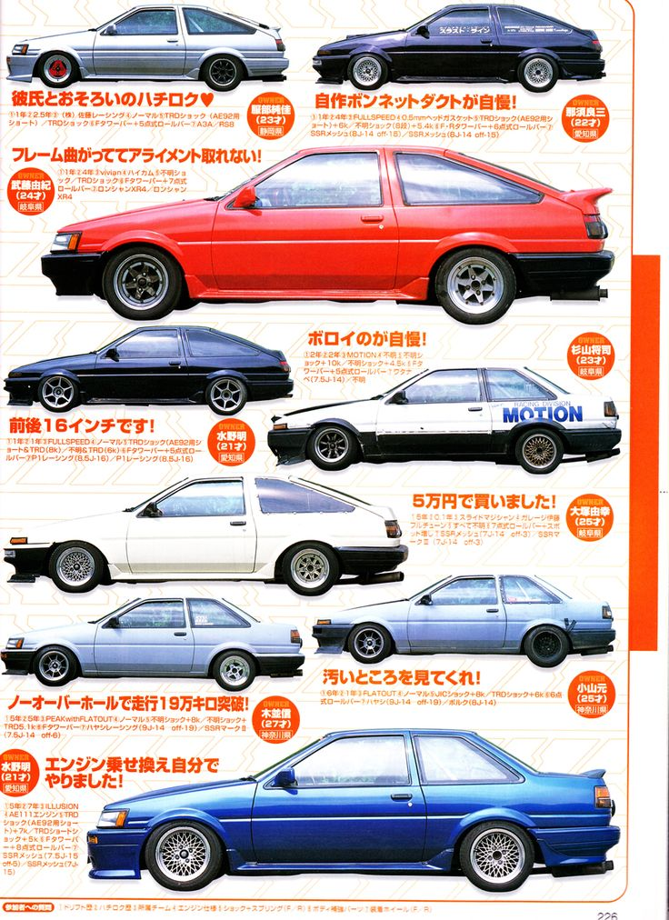 ae86 - this was one of my dream cars groing up lol and still is....