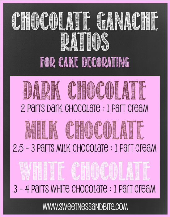 Chocolate Ganache Ratios for Cake Decorating. Dark Chocolate, Milk Chocolate and White Chocolate Ganache ~ Sweetness & Bite
