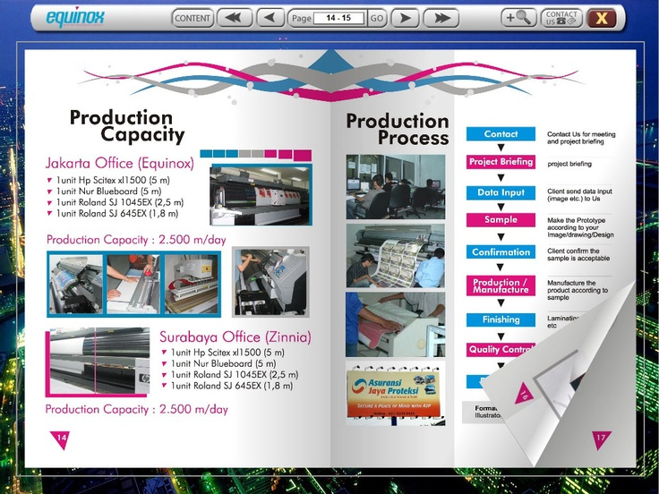 Equinox Company Profile (inside page) I Inspirasi Media