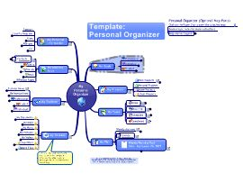 free mind mapping software templates and mind map examples - Mind Maps Free Software