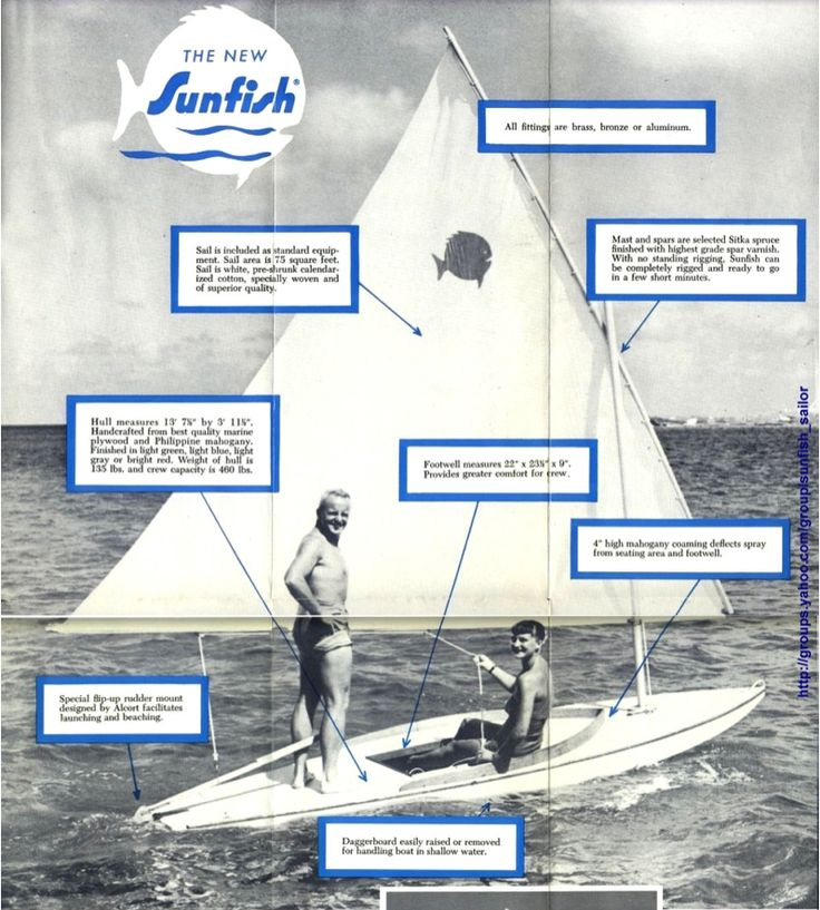 34 Best Images About Sunfish Sailboat On Pinterest