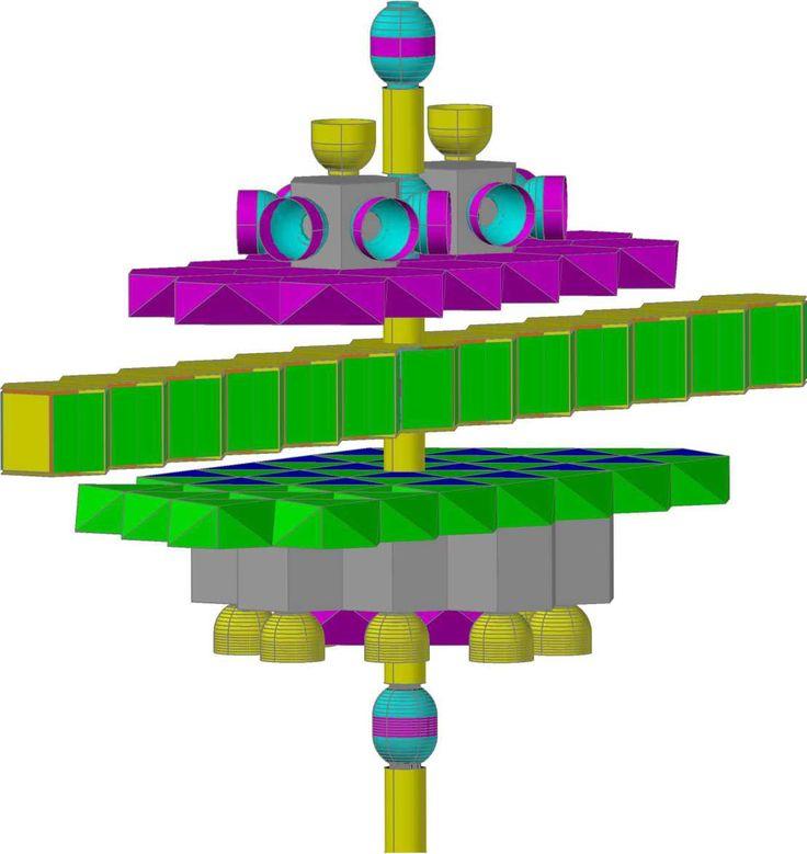 Po wyposażeniu 13 modułów w szczątkowe moduły dziobowe i rufowe otrzymamy mobilny statek kosmiczny. Pozostałe moduły hotelowe, rolne i moduły zewnętrzne statek buduje  we własnym zakresie eksploatując dostępne asteroidy ( na początek - głównie żelazne - z oczywistych względów).