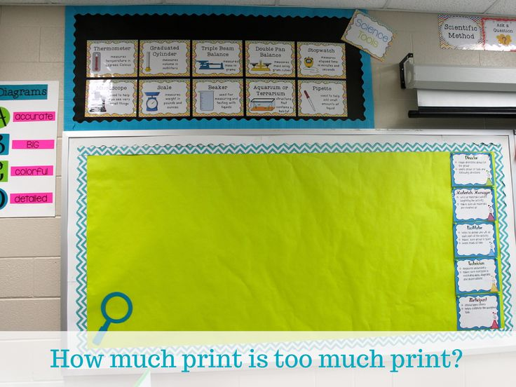 The Classroom Decor Dilemma: How Much is Too Much? (Back to School Decorating Tips)