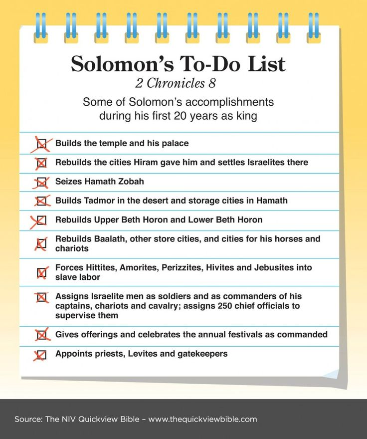 King Solomon Quotes: 85 Best 1 Chronicles Images On Pinterest