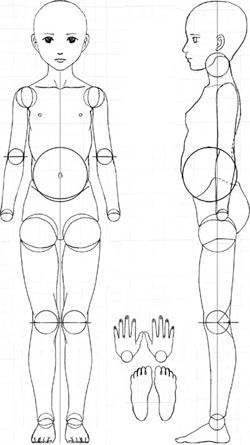 Blueprint of Ball Jointed Doll