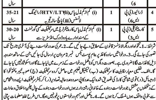 Electrition and Different jobs Advertisement in KPK 2017