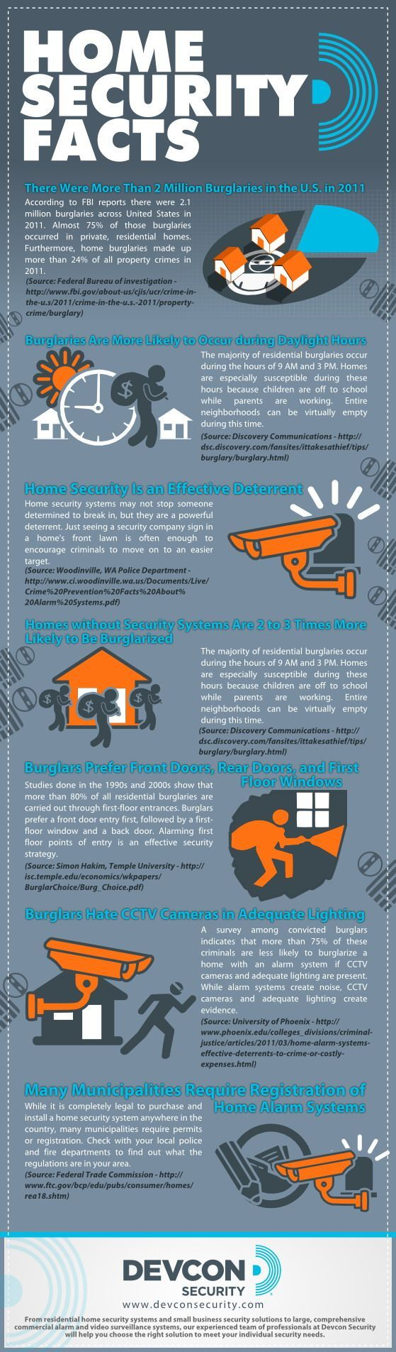 Home Security Facts Infographic. www.toplocksmithservice.com