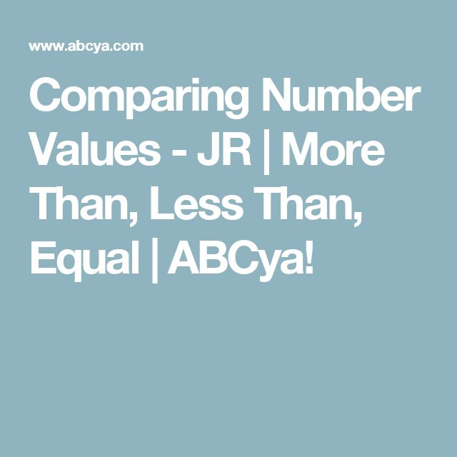 Comparing Number Values - JR | More Than, Less Than, Equal | ABCya!