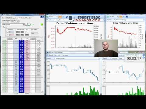 Informative video on how to trade price odds before a horse race.