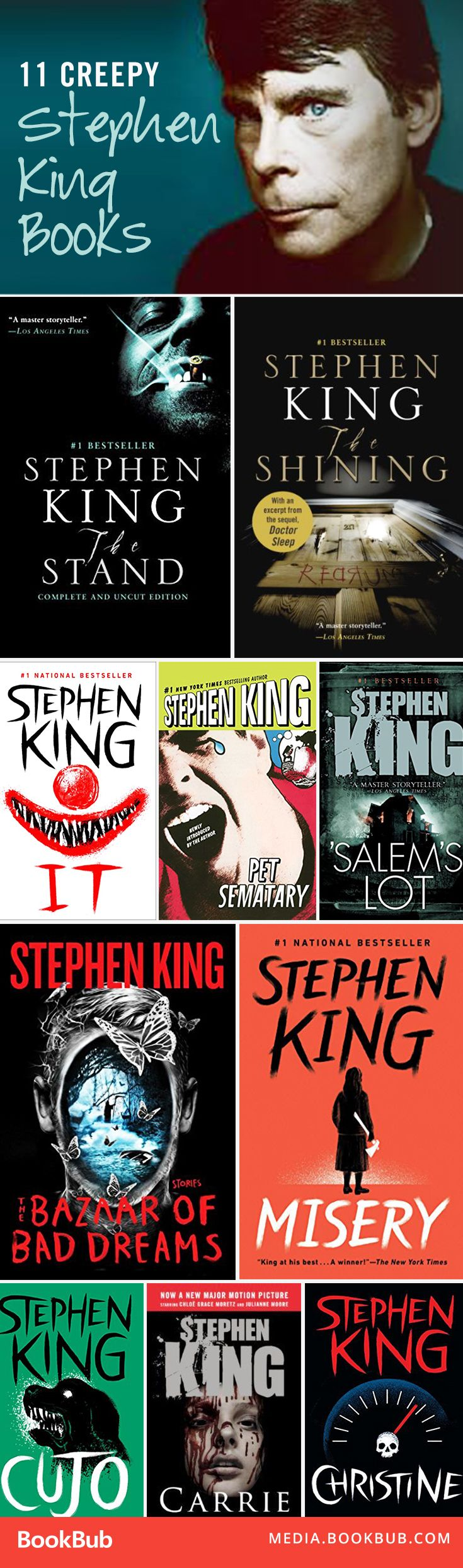 11 of Stephen King's creepiest books. These scary books are worth reading!One of my favorite authors.