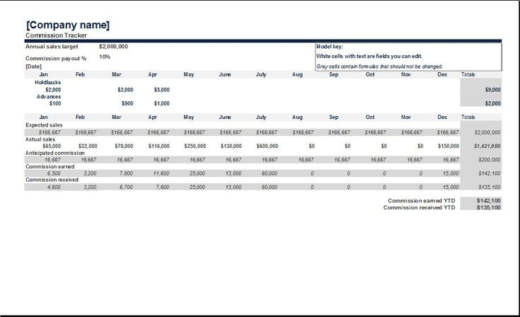 28 real estate commission statement template in 2020