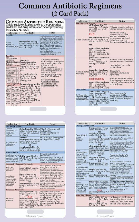 Tarjetas de referencia de enfermería médico por LanyardPearls