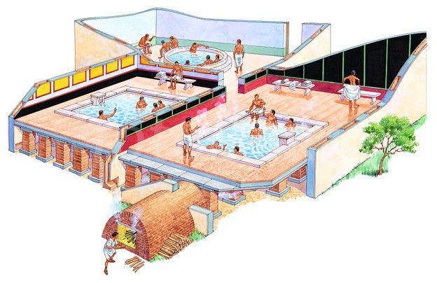 the public baths ~ at the bottom one can see the slave feeding the hypocaust system