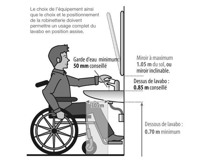 39 best accessibility images on pinterest barre douche - Hauteur lavabo handicape ...
