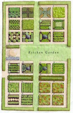 Got time? This is the ultimate kitchen garden design for the serious grower.