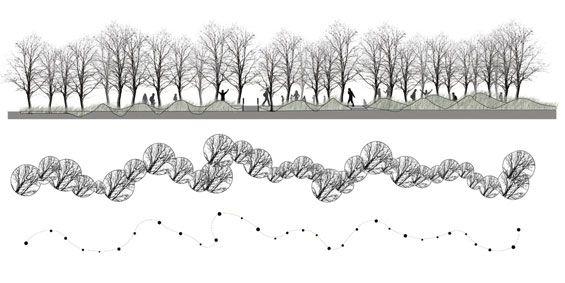 Landfill Garden | Providence USA | L+A Landscape Architecture