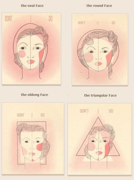 1940s makeup - Do's & Don'ts