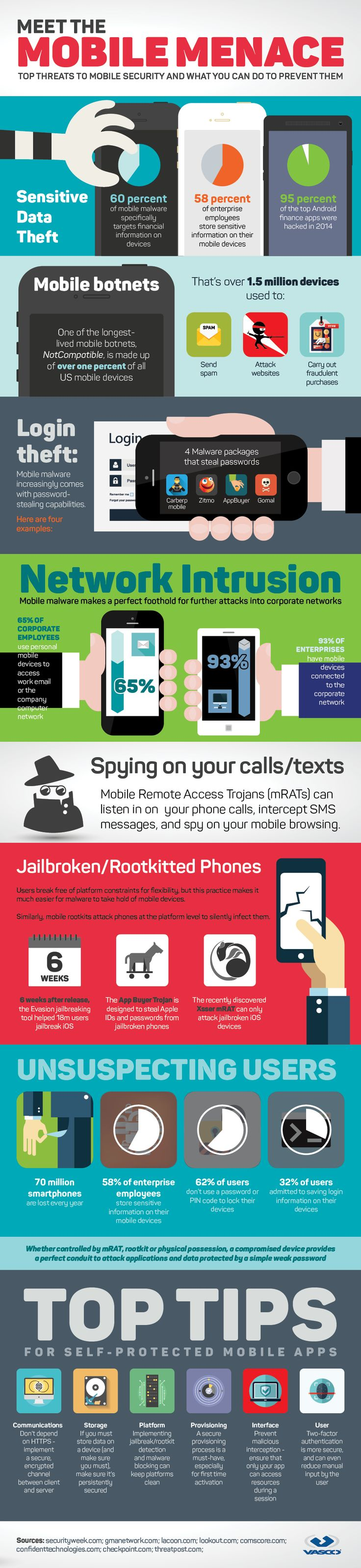 Top Threats to Mobile Security and What you Can do to Prevent Them #infographic #MobileDevices #Technology