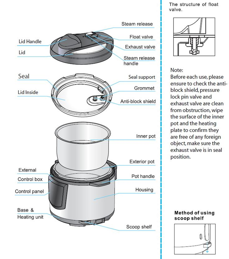 Instant Pot IP LUX Series Specifications Specs and Manuals -- Lux50