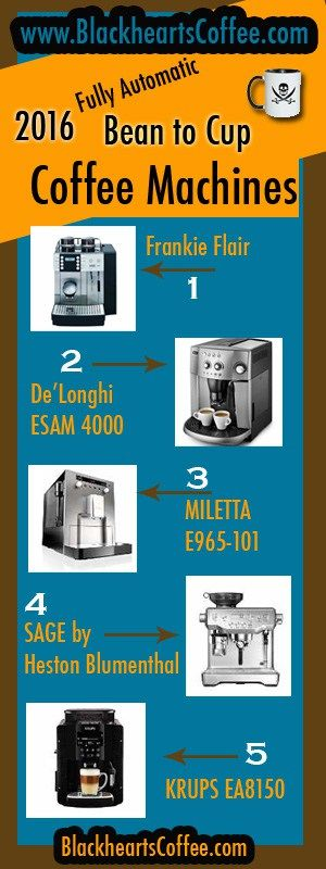 Best Bean to cup Coffee machines 2016