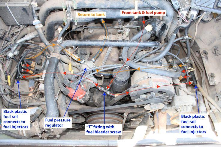 wasserboxer engine diagram 06 pt cruiser engine diagram engine 28 best rustoleum roller painted vehicles! images on ... #9