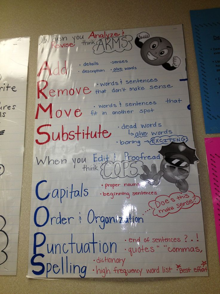 arms writing anchor chart