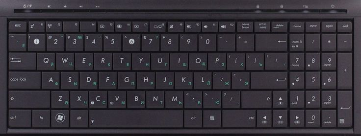 Клавиатура компьютера: назначение клавиш, описание.